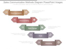 Sales Communication Methods Diagram Powerpoint Images