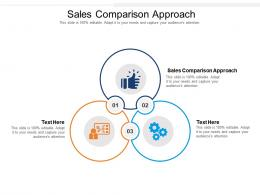 Sales Comparison Approach Ppt Powerpoint Presentation Summary Show Cpb