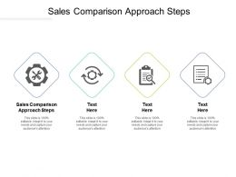Sales Comparison Approach Steps Ppt Powerpoint Presentation Model Background Image Cpb