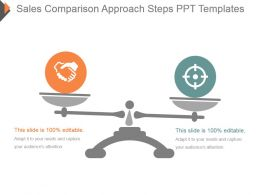 Sales Comparison Approach Steps Ppt Templates