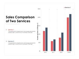 Sales Comparison Of Two Services