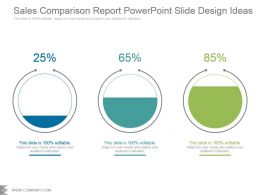 Sales Comparison Report Powerpoint Slide Design Ideas