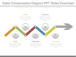 Sales Compensation Diagram Ppt Slides Download