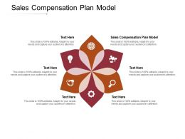 Sales Compensation Plan Model Ppt Powerpoint Presentation Icon Templates Cpb