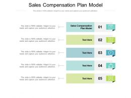 Sales Compensation Plan Model Ppt Powerpoint Presentation Summary Background Image Cpb