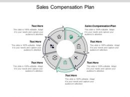 Sales Compensation Plan Ppt Powerpoint Presentation Inspiration Outline Cpb