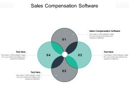 Sales Compensation Software Ppt Powerpoint Presentation Professional Example Topics Cpb