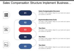 Sales Compensation Structure Implement Business Suits Already Existing System