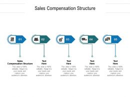Sales Compensation Structure Ppt Powerpoint Presentation Pictures Layout Ideas Cpb