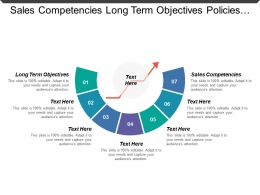 Sales Competencies Long Term Objectives Policies Empowering Action