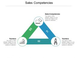 Sales Competencies Ppt Powerpoint Presentation Icon Portfolio Cpb