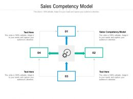 Sales Competency Model Ppt Powerpoint Presentation Model Outfit Cpb
