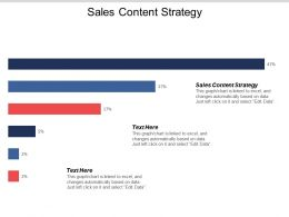 Sales Content Strategy Ppt Powerpoint Presentation Layouts Smartart Cpb