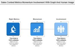 Sales Contest Metrics Momentum Involvement With Graph And Human Image