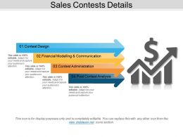 Sales Contests Details