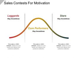 Sales Contests For Motivation
