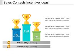 Sales Contests Incentive Ideas