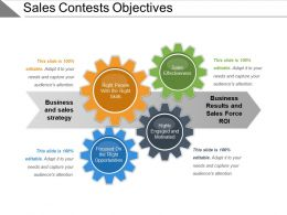 Sales Contests Objectives