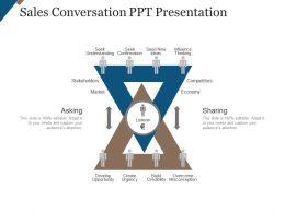 Sales Conversation Ppt Presentation