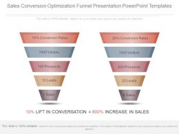 Sales Conversion Optimization Funnel Presentation Powerpoint Templates