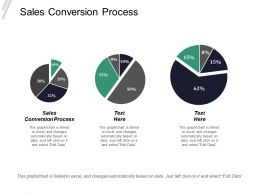 Sales Conversion Process Ppt Powerpoint Presentation Inspiration Pictures Cpb