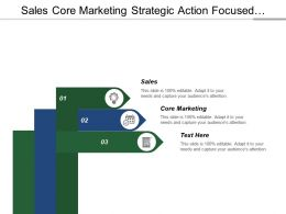 Sales Core Marketing Strategic Action Focused Strategy Brand Strategy