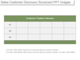 Sales Customer Discovery Scorecard Ppt Images
