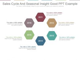 Sales Cycle And Seasonal Insight Good Ppt Example