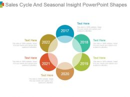 Sales Cycle And Seasonal Insight Powerpoint Shapes