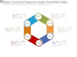 Sales Cycle And Seasonal Insight Powerpoint Slide