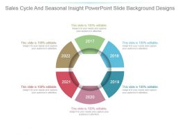 Sales Cycle And Seasonal Insight Powerpoint Slide Background Designs