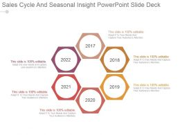 Sales Cycle And Seasonal Insight Powerpoint Slide Deck