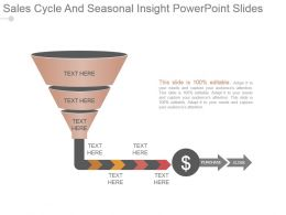 Sales Cycle And Seasonal Insight Powerpoint Slides