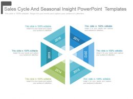 Sales Cycle And Seasonal Insight Powerpoint Templates