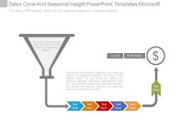 Sales Cycle And Seasonal Insight Powerpoint Templates Microsoft