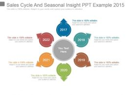 Sales Cycle And Seasonal Insight Ppt Example 2015