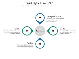 Sales Cycle Flow Chart Ppt Powerpoint Presentation Model Tips Cpb