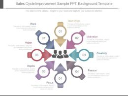Sales Cycle Improvement Sample Ppt Background Template