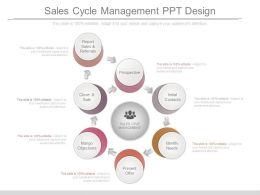 Sales Cycle Management Ppt Design