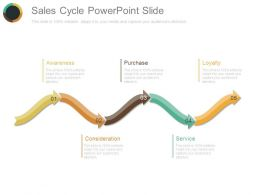 Sales Cycle Powerpoint Slide