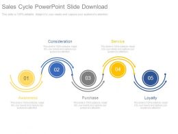 Sales Cycle Powerpoint Slide Download