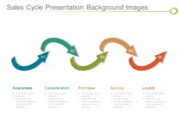 Sales Cycle Presentation Background Images