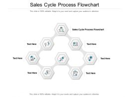 Sales Cycle Process Flowchart Ppt Powerpoint Presentation Pictures Graphics Cpb