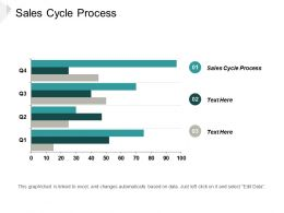 Sales Cycle Process Ppt Powerpoint Presentation Professional Inspiration Cpb