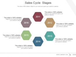 Sales Cycle Stages Powerpoint Slide Introduction