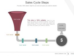 Sales Cycle Steps Powerpoint Slide Presentation Examples