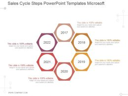 Sales Cycle Steps Powerpoint Templates Microsoft