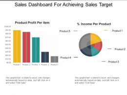 Sales Dashboard For Achieving Sales Target Ppt Templates