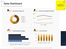 Sales Dashboard Goods M2171 Ppt Powerpoint Presentation Layouts Skills