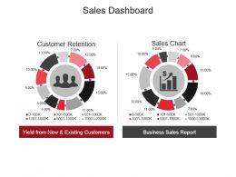 Sales Dashboard Powerpoint Slide Show